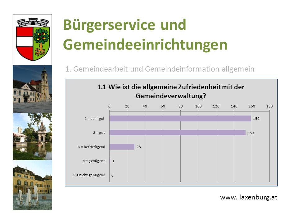 Bürgerservice und Gemeindeeinrichtungen 7.