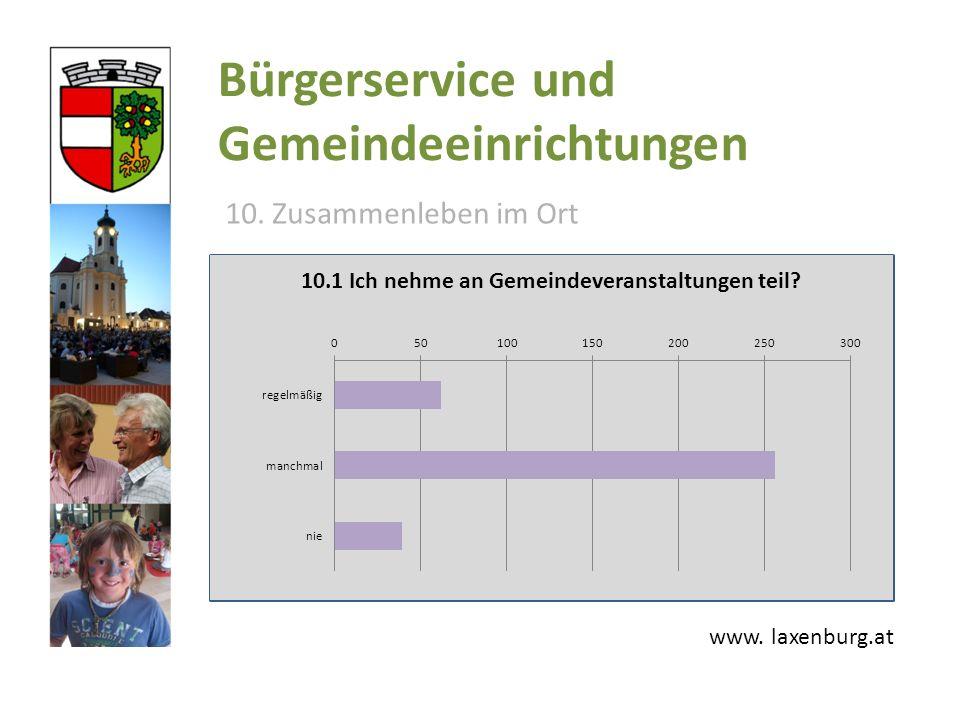 Bürgerservice und Gemeindeeinrichtungen 10. Zusammenleben im Ort www. laxenburg.at