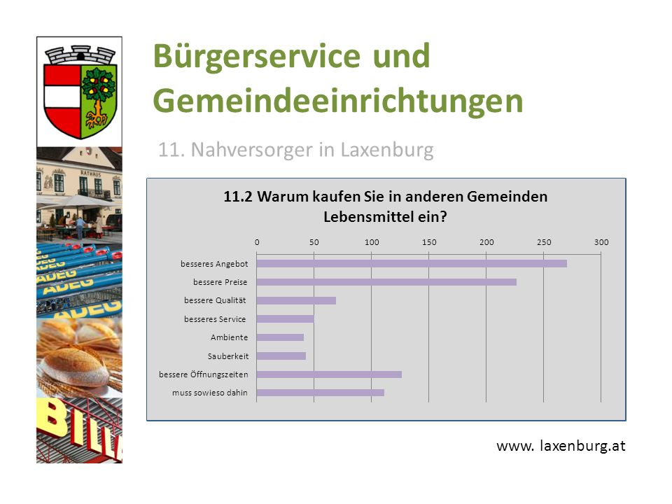 Bürgerservice und Gemeindeeinrichtungen 11. Nahversorger in Laxenburg www. laxenburg.at