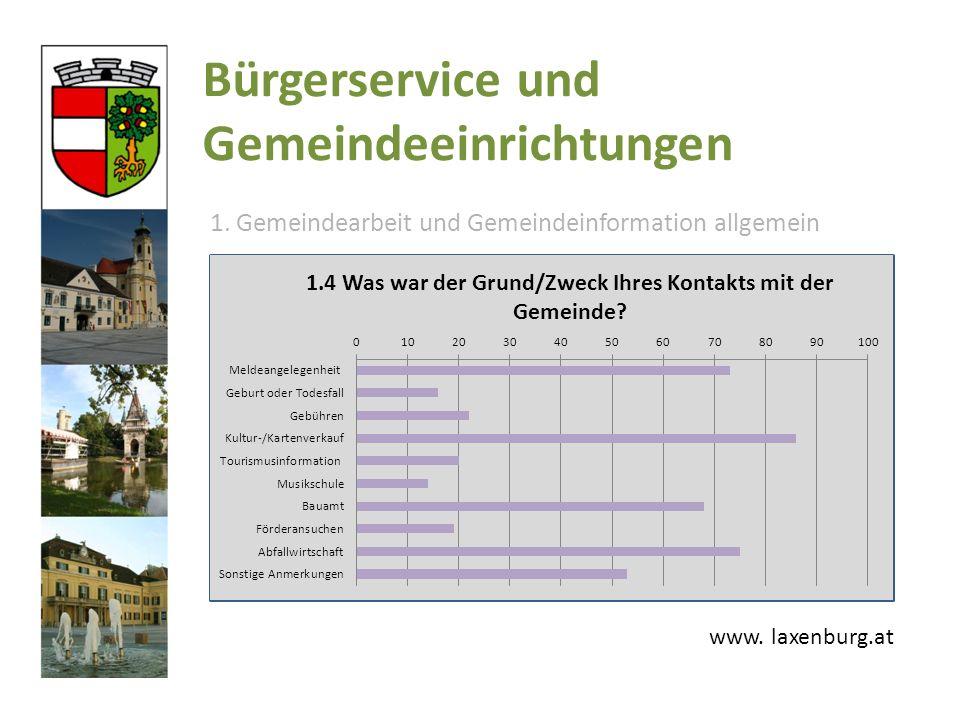 Bürgerservice und Gemeindeeinrichtungen 9.Förderungen/Unterstützungen/Subventionen www.