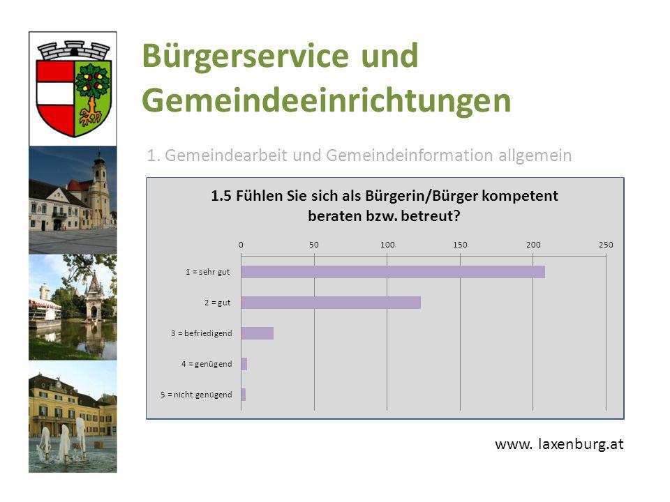 Bürgerservice und Gemeindeeinrichtungen 12. Fragen zur Lebensqualität www. laxenburg.at
