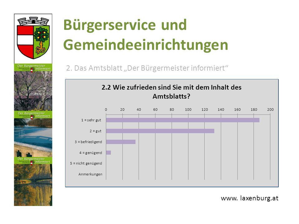 Bürgerservice und Gemeindeeinrichtungen www. laxenburg.at 2.