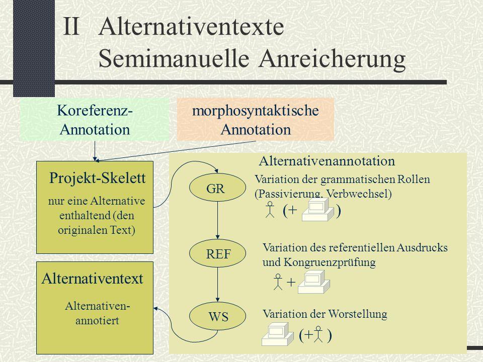 IIAlternativentexte Semimanuelle Anreicherung Projekt-Skelett Koreferenz- Annotation morphosyntaktische Annotation nur eine Alternative enthaltend (de
