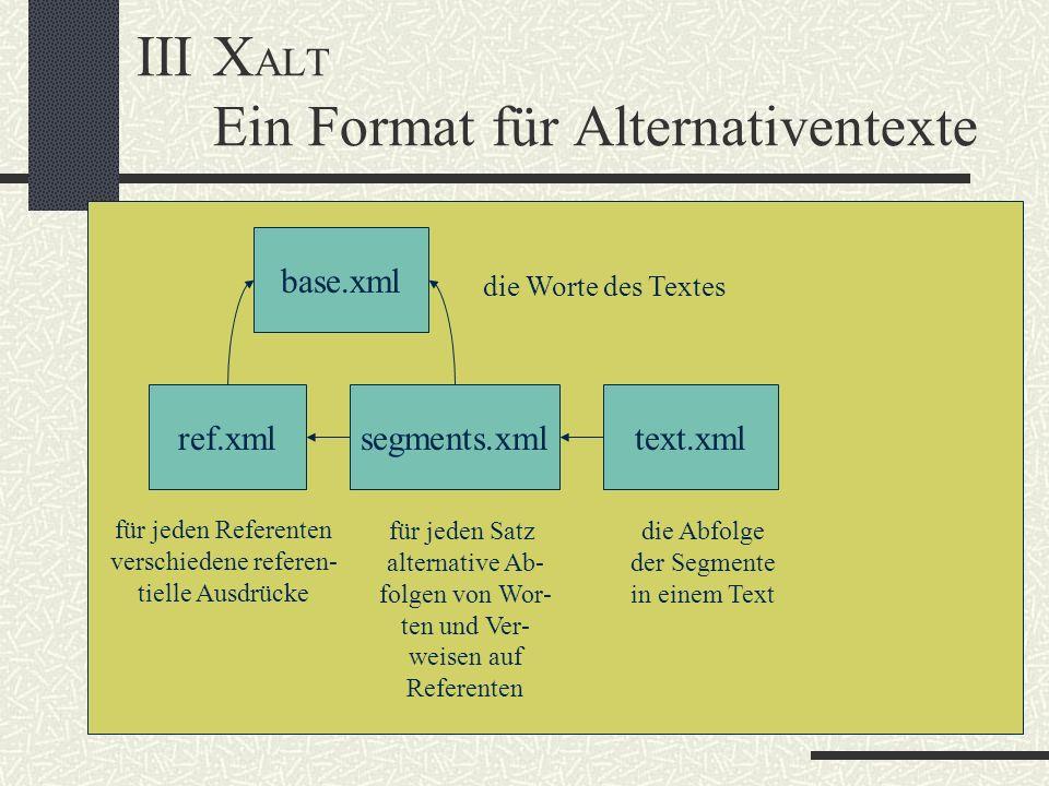 IIIX ALT Ein Format für Alternativentexte base.xml ref.xml die Worte des Textes für jeden Referenten verschiedene referen- tielle Ausdrücke segments.xml für jeden Satz alternative Ab- folgen von Wor- ten und Ver- weisen auf Referenten text.xml die Abfolge der Segmente in einem Text
