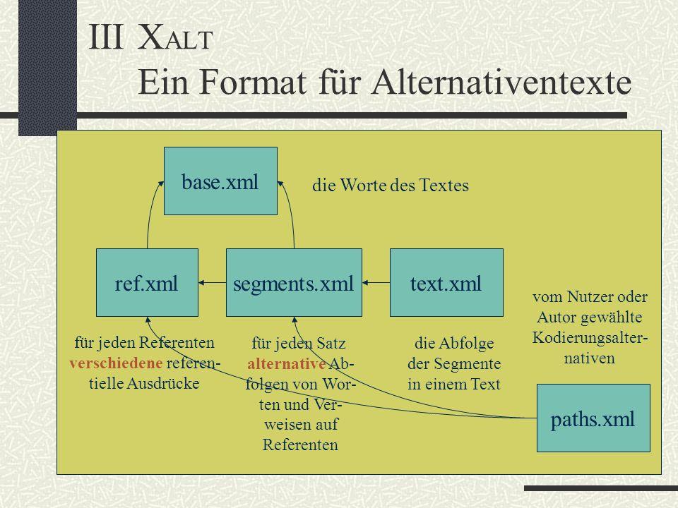 IIIX ALT Ein Format für Alternativentexte base.xml ref.xml die Worte des Textes für jeden Referenten verschiedene referen- tielle Ausdrücke segments.xml für jeden Satz alternative Ab- folgen von Wor- ten und Ver- weisen auf Referenten text.xml die Abfolge der Segmente in einem Text paths.xml vom Nutzer oder Autor gewählte Kodierungsalter- nativen