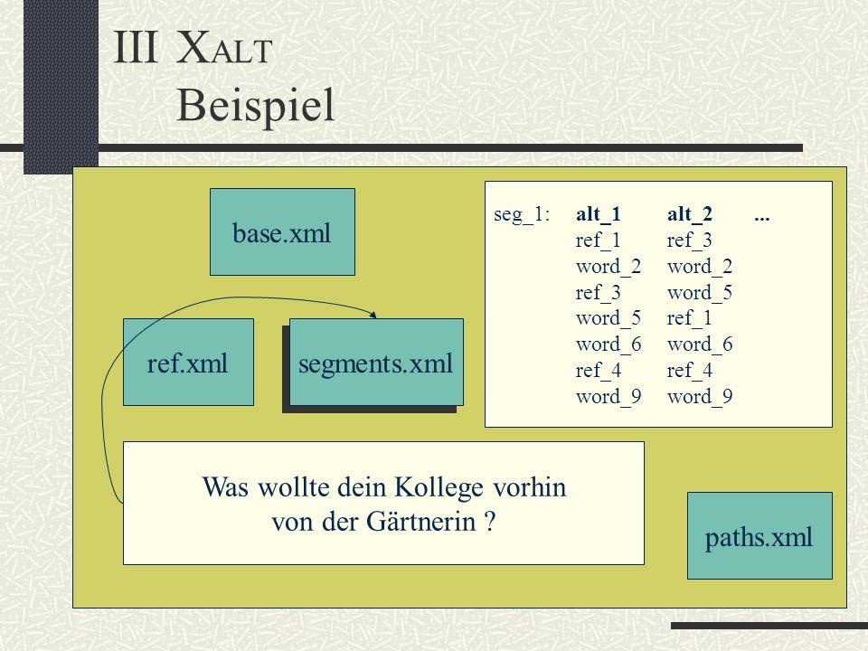 IIIX ALT Beispiel base.xml ref.xml segments.xml text.xml paths.xml Was wollte dein Kollege vorhin von der Gärtnerin ? seg_1:alt_1alt_2... ref_1ref_3wo