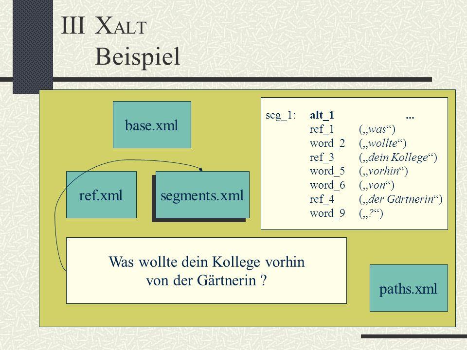 IIIX ALT Beispiel base.xml ref.xml segments.xml text.xml paths.xml Was wollte dein Kollege vorhin von der Gärtnerin ? seg_1:alt_1... ref_1(was) word_2