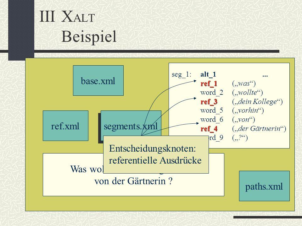 IIIX ALT Beispiel base.xml ref.xml segments.xml text.xml paths.xml Was wollte dein Kollege vorhin von der Gärtnerin ? seg_1:alt_1... ref_1 ref_1(was)
