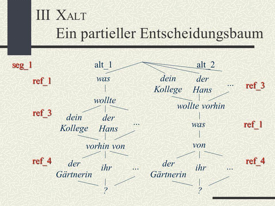 IIIX ALT Ein partieller Entscheidungsbaum seg_1 ref_1 was wollte ref_3 dein Kollege der Hans vorhin von ref_4 der Gärtnerin ihr ?... ref_3 dein Kolleg