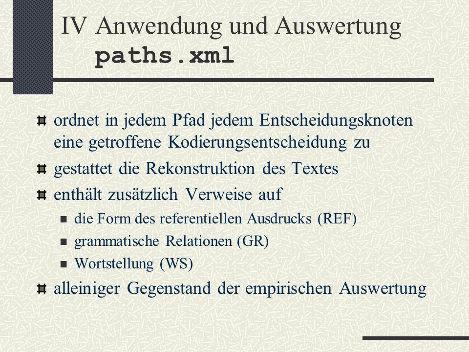 IVAnwendung und Auswertung paths.xml ordnet in jedem Pfad jedem Entscheidungsknoten eine getroffene Kodierungsentscheidung zu gestattet die Rekonstruktion des Textes enthält zusätzlich Verweise auf die Form des referentiellen Ausdrucks (REF) grammatische Relationen (GR) Wortstellung (WS) alleiniger Gegenstand der empirischen Auswertung