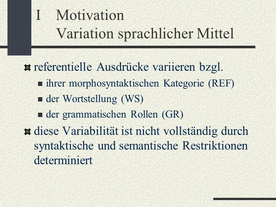 IMotivation Variation sprachlicher Mittel referentielle Ausdrücke variieren bzgl. ihrer morphosyntaktischen Kategorie (REF) der Wortstellung (WS) der