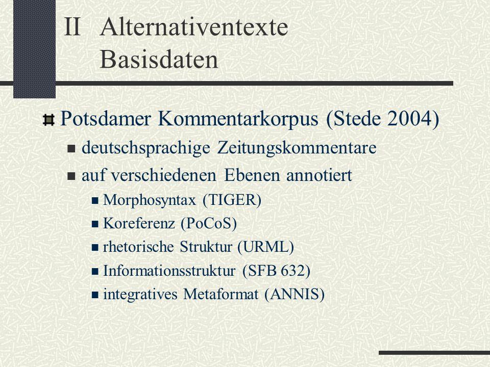 IIAlternativentexte Erzeugung und Einsatz Erzeugung aus morphosyntaktisch (TIGER) und Koreferenz- (PoCoS) annotierten Texten wird ein Projekt-Skelett erzeugt, dann semimanuell mit Alternativen angereichert Einsatz menschliche Probanden werden mit dem daraus erstellten Lückentext (Entscheidungsbaum) konfrontiert Kodierungsentscheidungen (Pfade) werden separat gespeichert