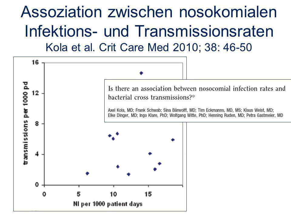 Assoziation zwischen nosokomialen Infektions- und Transmissionsraten Kola et al.