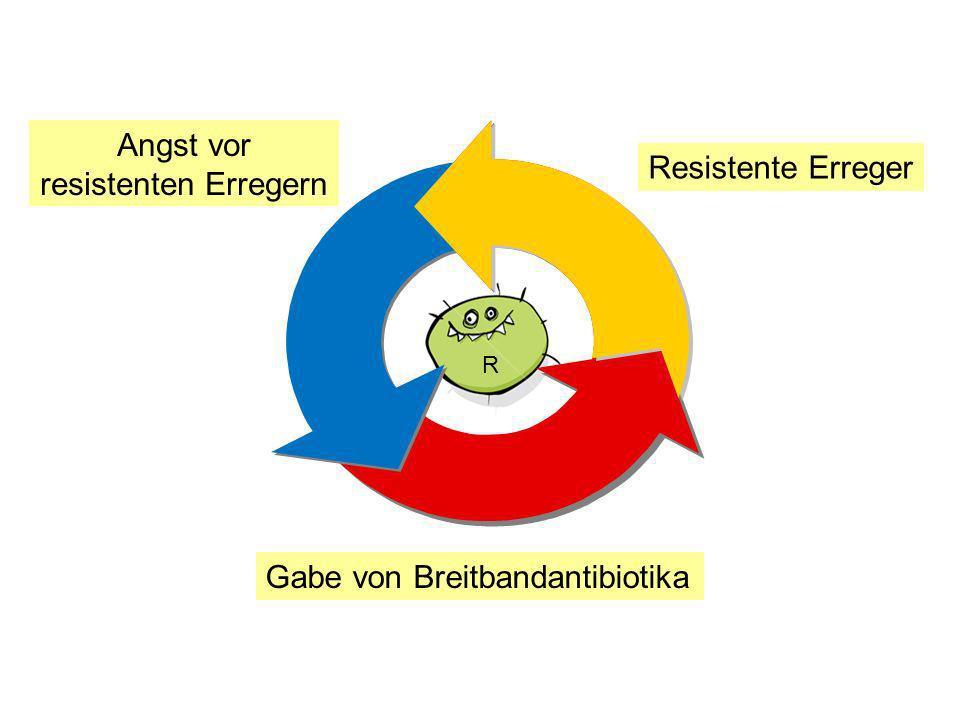 Angst vor resistenten Erregern Gabe von Breitbandantibiotika Resistente Erreger R
