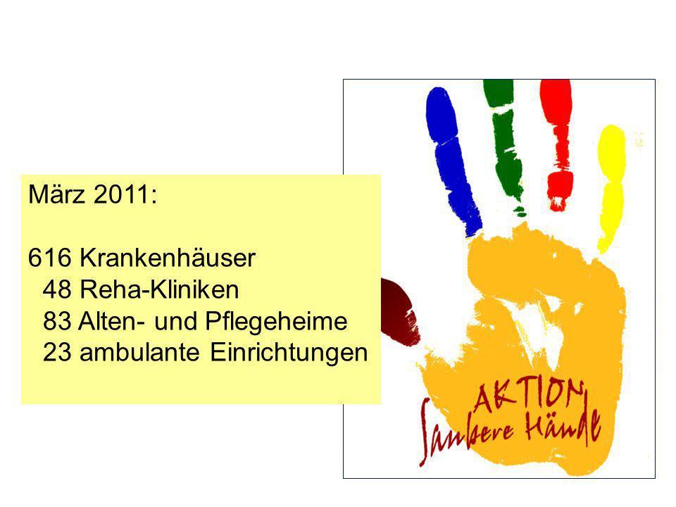 März 2011: 616 Krankenhäuser 48 Reha-Kliniken 83 Alten- und Pflegeheime 23 ambulante Einrichtungen