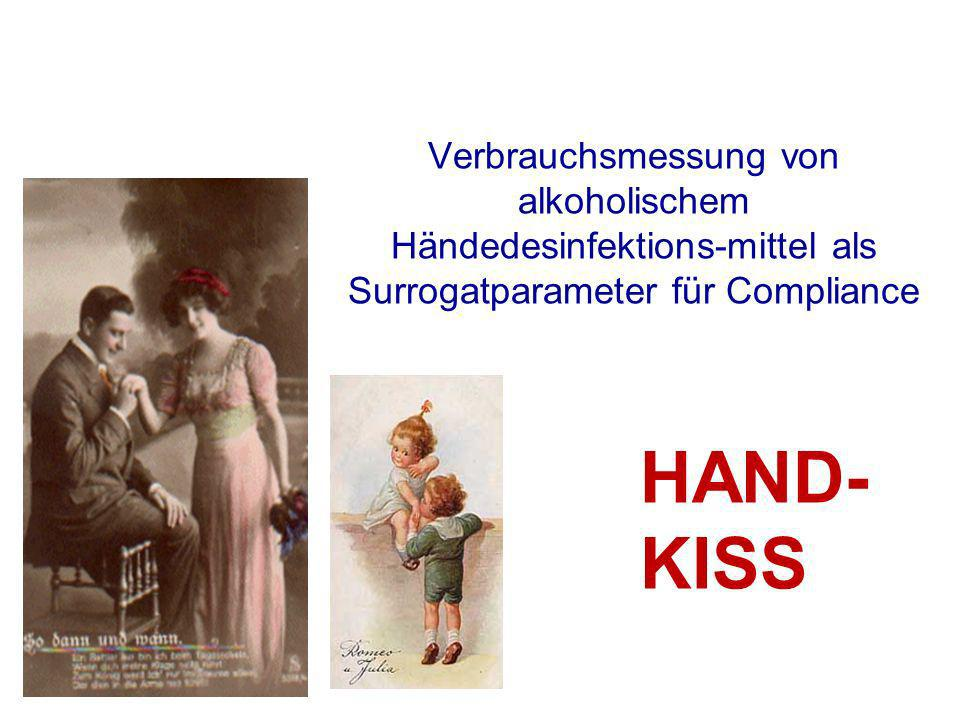 Verbrauchsmessung von alkoholischem Händedesinfektions-mittel als Surrogatparameter für Compliance HAND- KISS