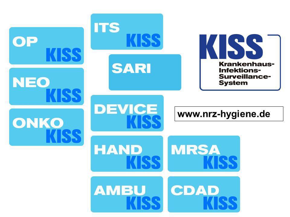 www.nrz-hygiene.de