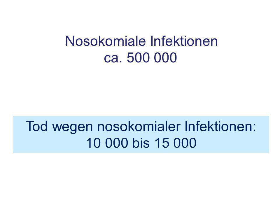Nosokomiale Infektionen ca. 500 000 Tod wegen nosokomialer Infektionen: 10 000 bis 15 000