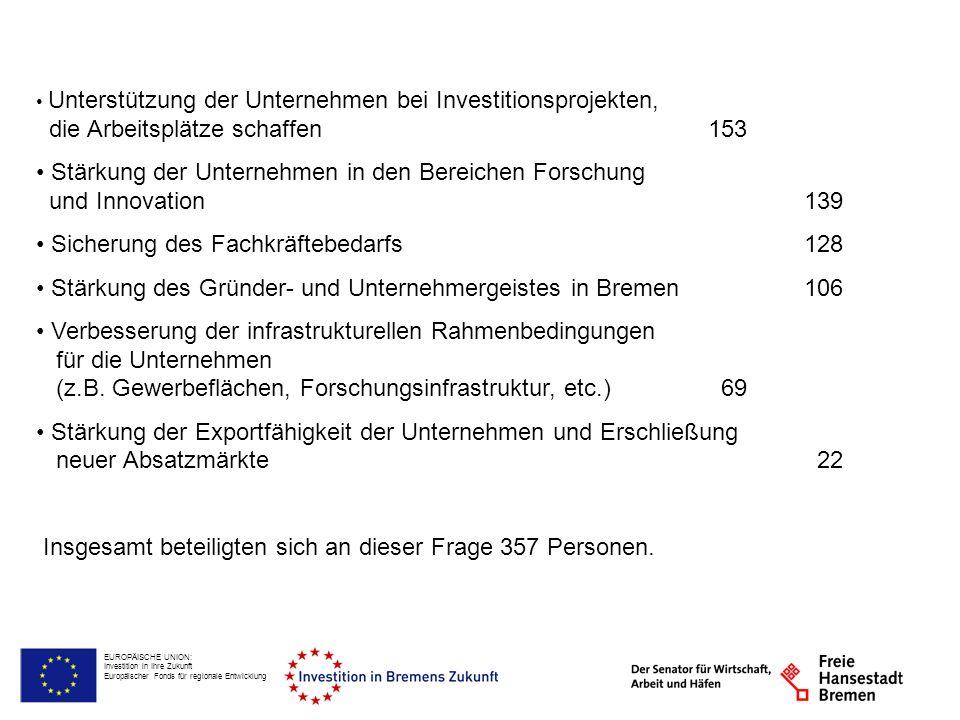EUROPÄISCHE UNION: Investition in Ihre Zukunft Europäischer Fonds für regionale Entwicklung Unterstützung der Unternehmen bei Investitionsprojekten, d