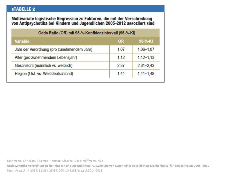 Bachmann, Christian J.; Lempp, Thomas; Glaeske, Gerd; Hoffmann, Falk Antipsychotika-Verordnungen bei Kindern und Jugendlichen: Auswertung von Daten einer gesetzlichen Krankenkasse für den Zeitraum 2005–2012 Dtsch Arztebl Int 2014; 111(3): 25-34; DOI: 10.3238/arztebl.2014.0025