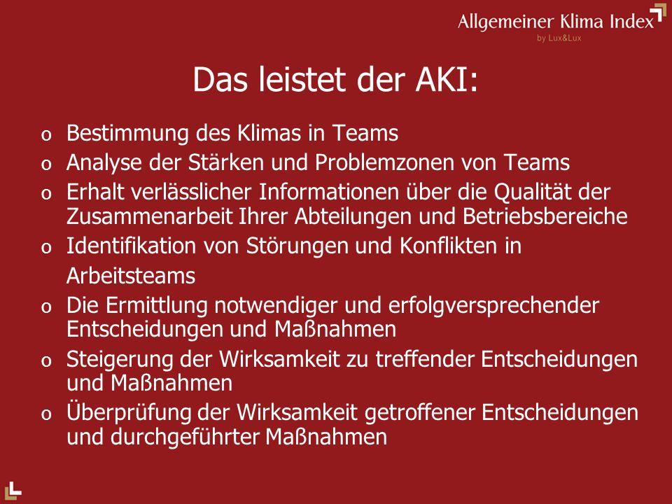 Das leistet der AKI: o Bestimmung des Klimas in Teams o Analyse der Stärken und Problemzonen von Teams o Erhalt verlässlicher Informationen über die Q