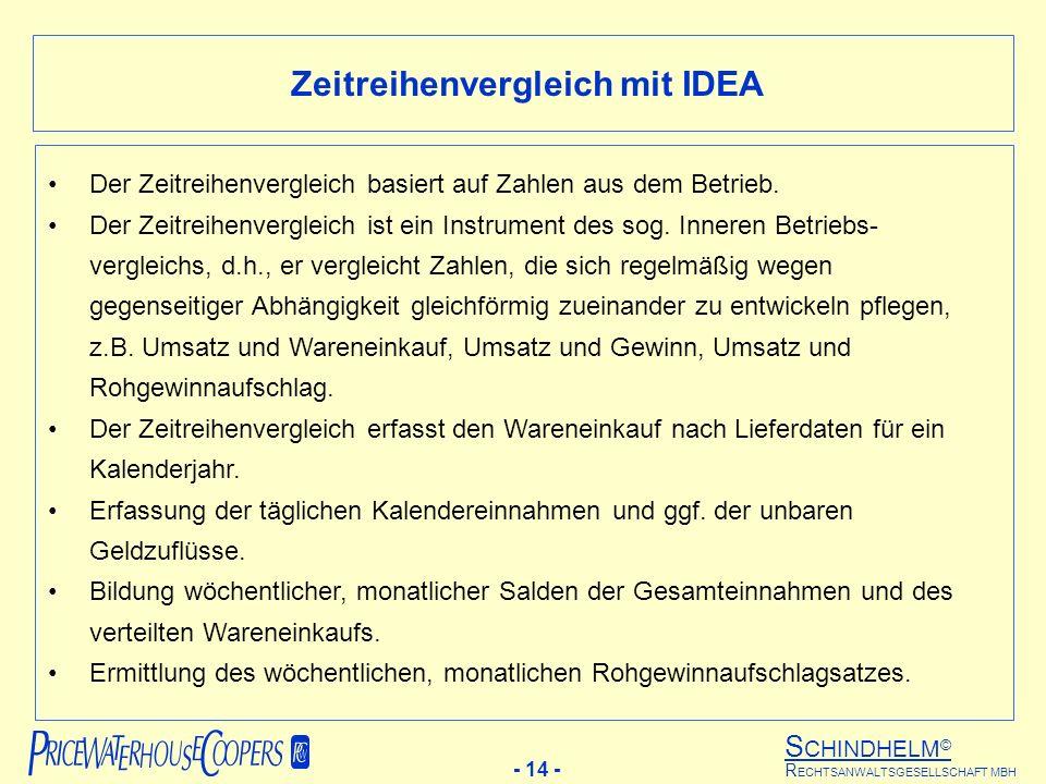 S CHINDHELM © - 14 - R ECHTSANWALTSGESELLSCHAFT MBH Zeitreihenvergleich mit IDEA Der Zeitreihenvergleich basiert auf Zahlen aus dem Betrieb.