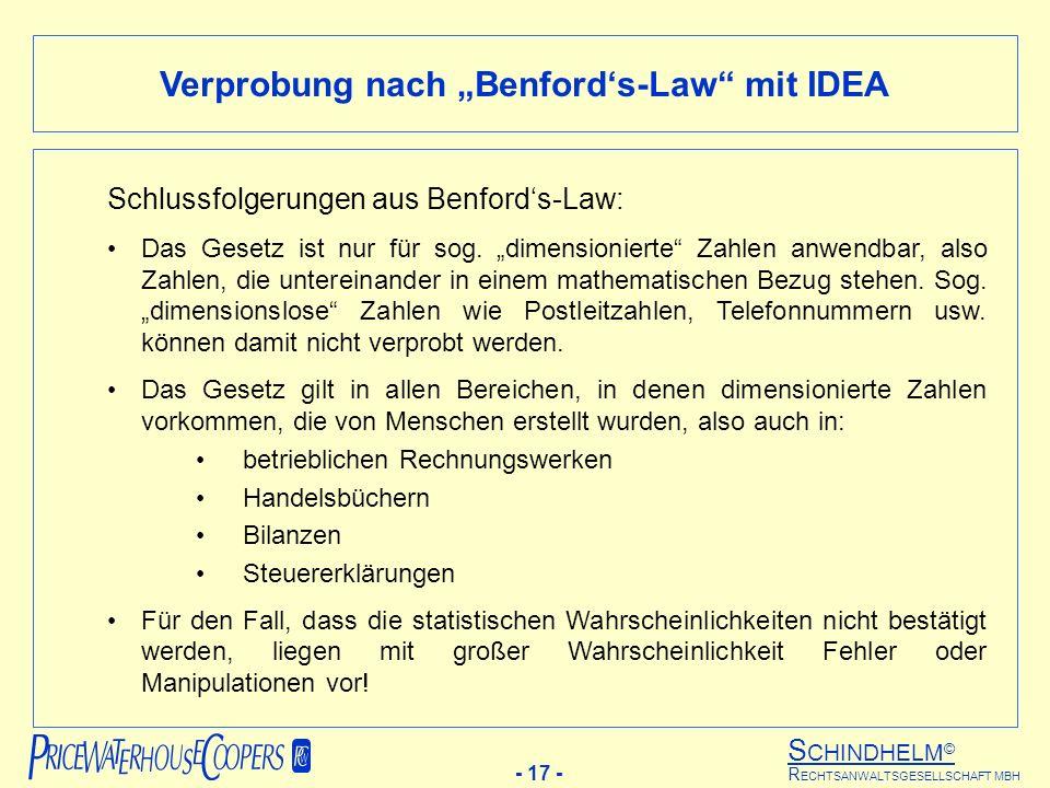 S CHINDHELM © - 17 - R ECHTSANWALTSGESELLSCHAFT MBH Verprobung nach Benfords-Law mit IDEA Schlussfolgerungen aus Benfords-Law: Das Gesetz ist nur für sog.