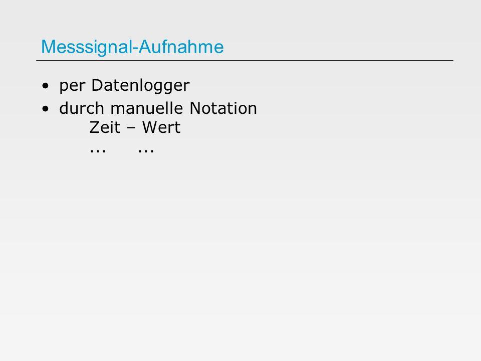 Messsignal-Aufnahme per Datenlogger durch manuelle Notation Zeit – Wert......