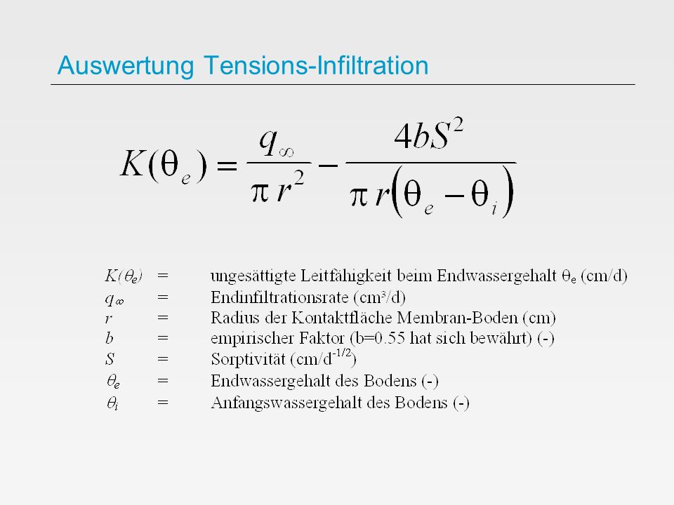 Auswertung Tensions-Infiltration