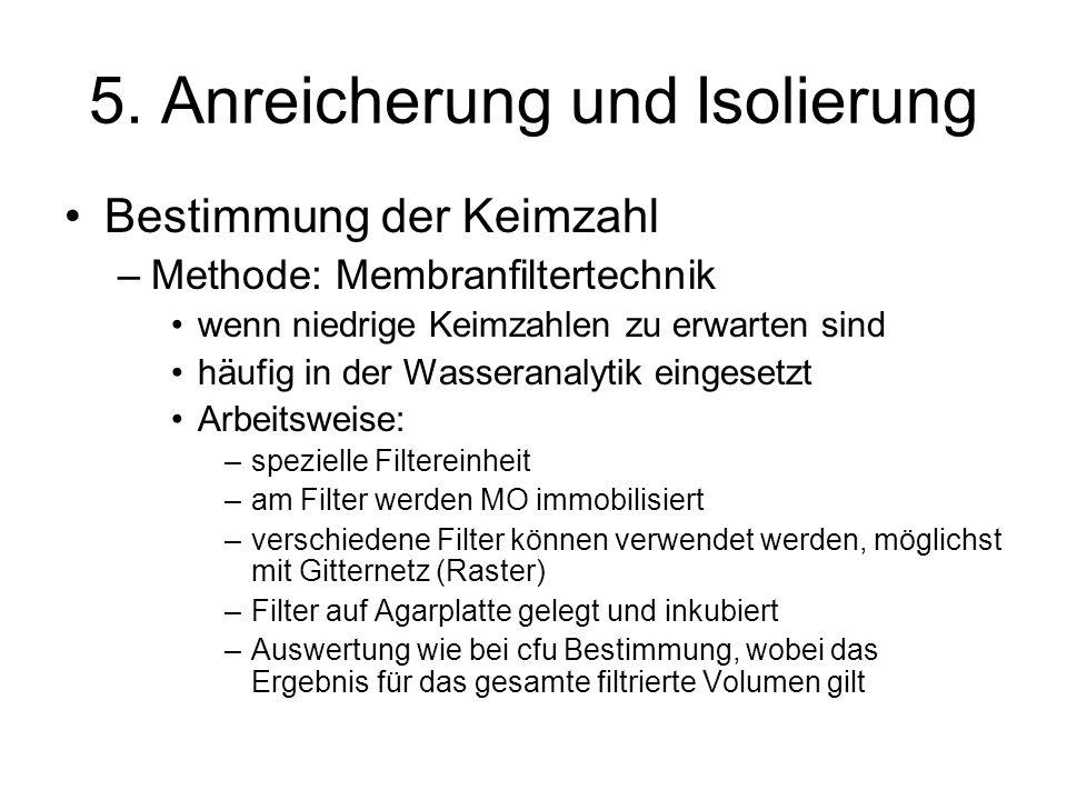 5. Anreicherung und Isolierung Bestimmung der Keimzahl –Methode: Membranfiltertechnik wenn niedrige Keimzahlen zu erwarten sind häufig in der Wasseran