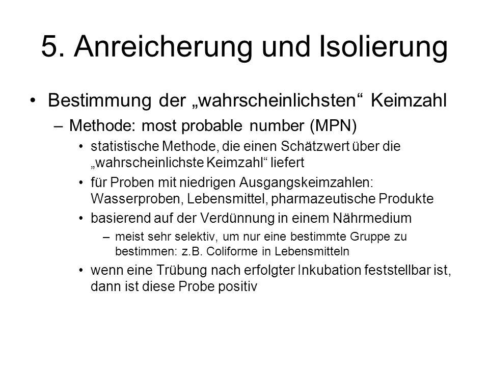 5. Anreicherung und Isolierung Bestimmung der wahrscheinlichsten Keimzahl –Methode: most probable number (MPN) statistische Methode, die einen Schätzw