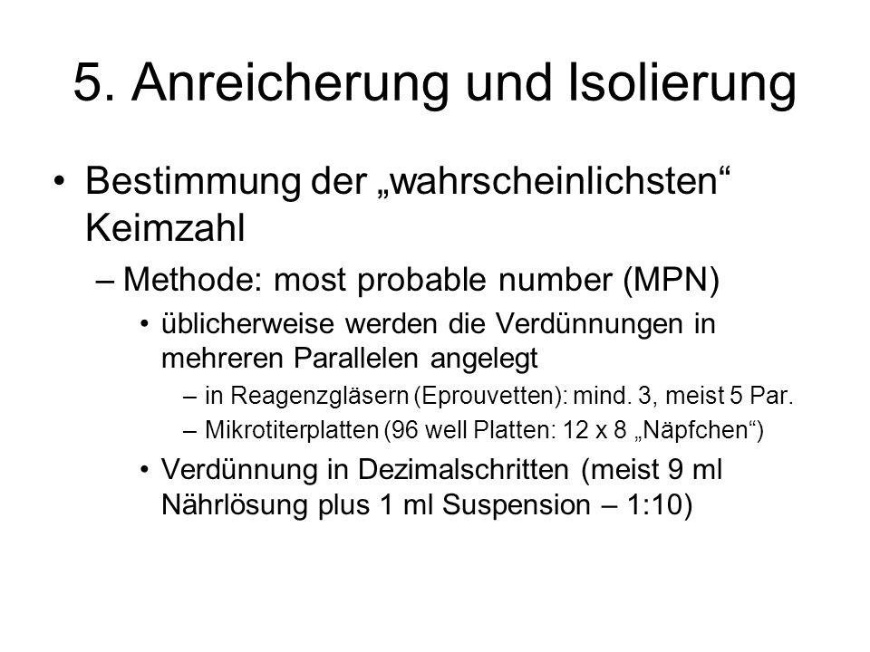 5. Anreicherung und Isolierung Bestimmung der wahrscheinlichsten Keimzahl –Methode: most probable number (MPN) üblicherweise werden die Verdünnungen i