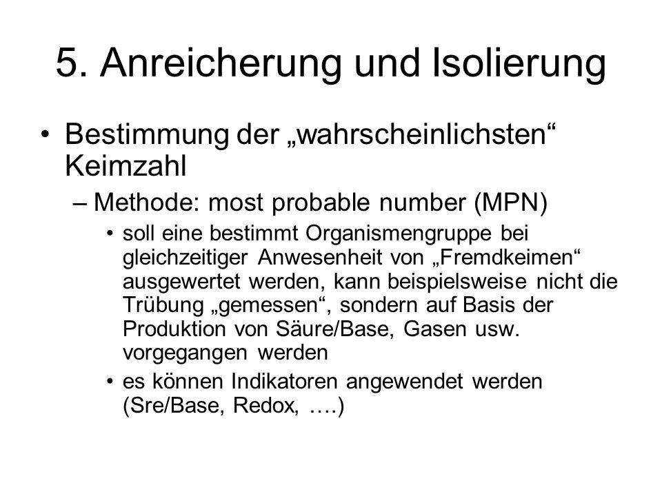 5. Anreicherung und Isolierung Bestimmung der wahrscheinlichsten Keimzahl –Methode: most probable number (MPN) soll eine bestimmt Organismengruppe bei