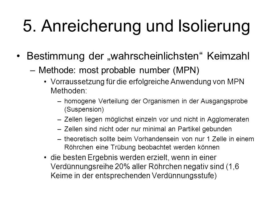 5. Anreicherung und Isolierung Bestimmung der wahrscheinlichsten Keimzahl –Methode: most probable number (MPN) Vorraussetzung für die erfolgreiche Anw
