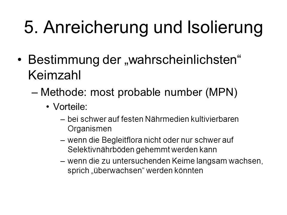 5. Anreicherung und Isolierung Bestimmung der wahrscheinlichsten Keimzahl –Methode: most probable number (MPN) Vorteile: –bei schwer auf festen Nährme