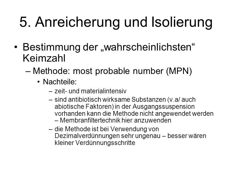 5. Anreicherung und Isolierung Bestimmung der wahrscheinlichsten Keimzahl –Methode: most probable number (MPN) Nachteile: –zeit- und materialintensiv