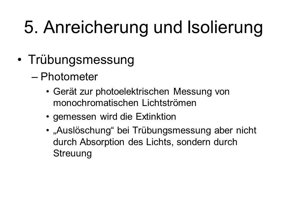 5. Anreicherung und Isolierung Trübungsmessung –Photometer Gerät zur photoelektrischen Messung von monochromatischen Lichtströmen gemessen wird die Ex