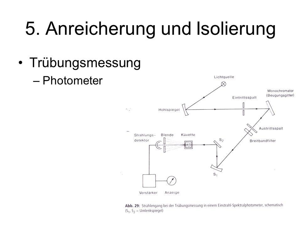 5. Anreicherung und Isolierung Trübungsmessung –Photometer