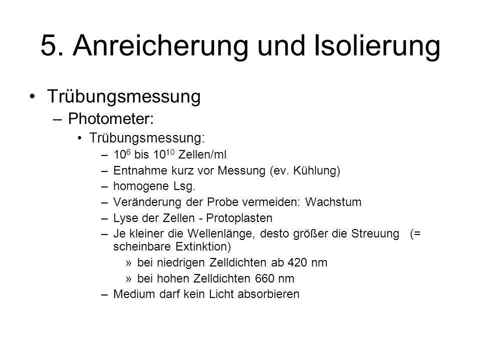 5. Anreicherung und Isolierung Trübungsmessung –Photometer: Trübungsmessung: –10 6 bis 10 10 Zellen/ml –Entnahme kurz vor Messung (ev. Kühlung) –homog