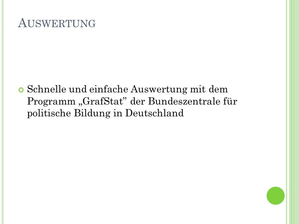 A USWERTUNG Schnelle und einfache Auswertung mit dem Programm GrafStat der Bundeszentrale für politische Bildung in Deutschland