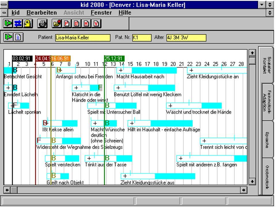 Denver Test Entwickelt mit dem Autor Frau Dr. Flehmig (IKE Hamburg) Originaldarstellung Automatische Auswertung Markierung von Verzögerungen Pro Unter