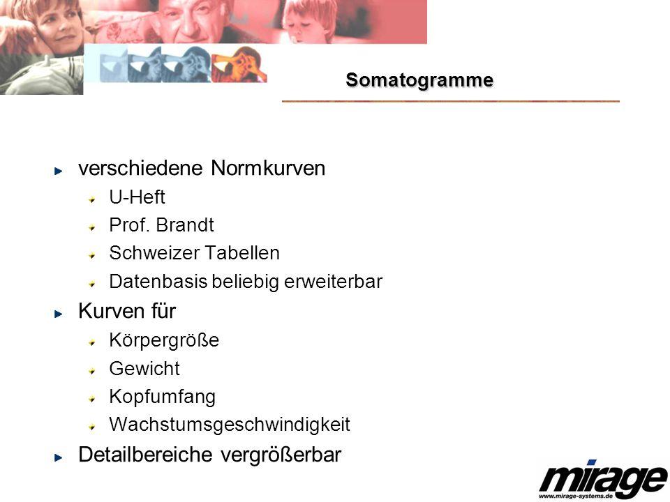 Somatogramme verschiedene Normkurven U-Heft Prof.