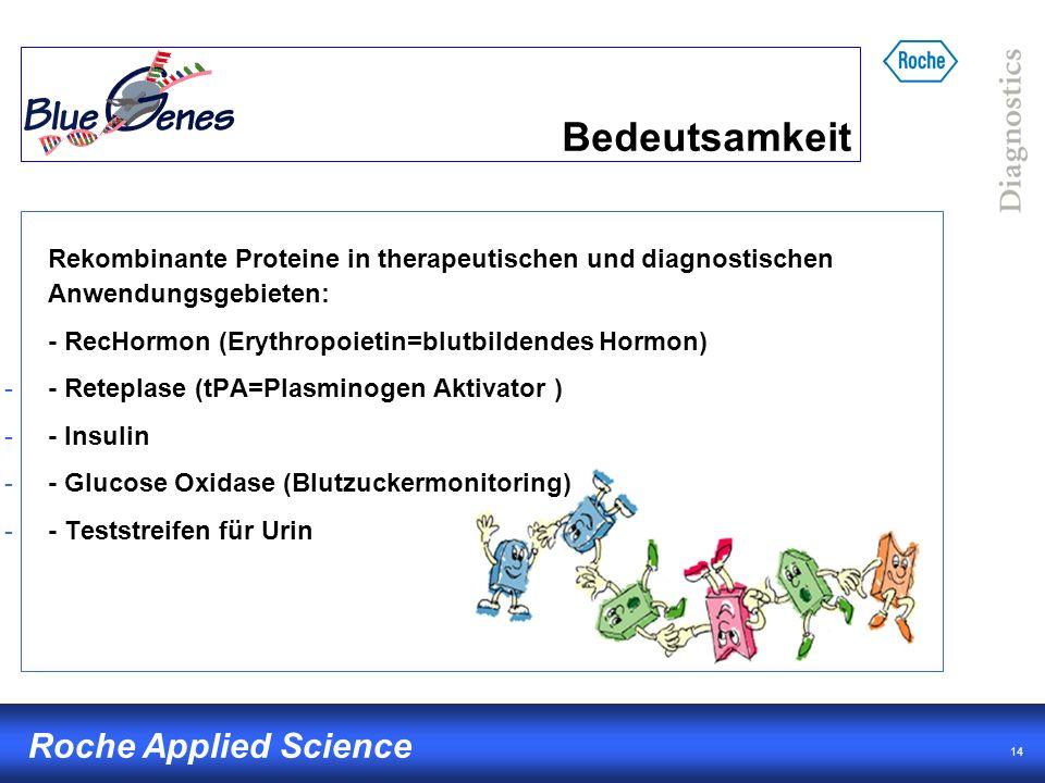 14 Roche Applied Science Bedeutsamkeit Rekombinante Proteine in therapeutischen und diagnostischen Anwendungsgebieten: - RecHormon (Erythropoietin=blu