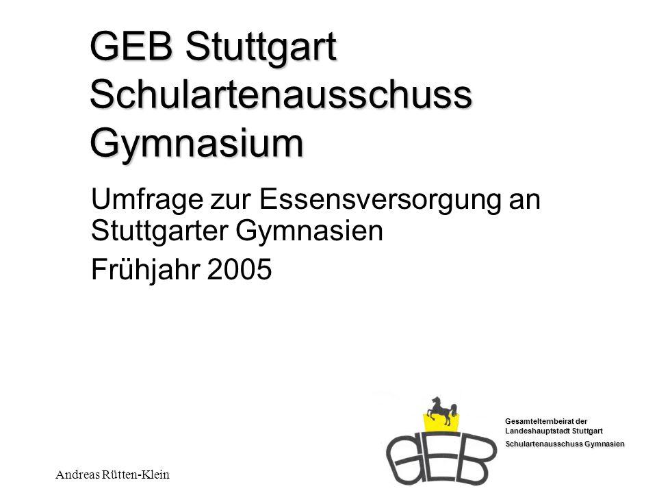 Gesamtelternbeirat der Landeshauptstadt Stuttgart Schulartenausschuss Gymnasien Andreas Rütten-Klein Art der Erhebung Umfrage wurde an alle Gymnasien in Stuttgart per E-mail versandt.