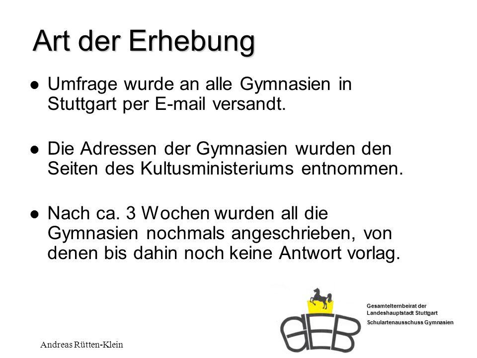Gesamtelternbeirat der Landeshauptstadt Stuttgart Schulartenausschuss Gymnasien Andreas Rütten-Klein Rücklauf 1) Angeschriebene Gymnasien in Stuttgart Staatliche Gymnasien26 (68,42%) Private Gymnasien12 (31,58%) 2) Fragebogen beantwortet Ja25 (65,79%) Nein13 (34,21%) 3) Rücklauf nach Art Staatliche Gymnasien19 (73,07%) Private Gymnasien 6 (50,00%)