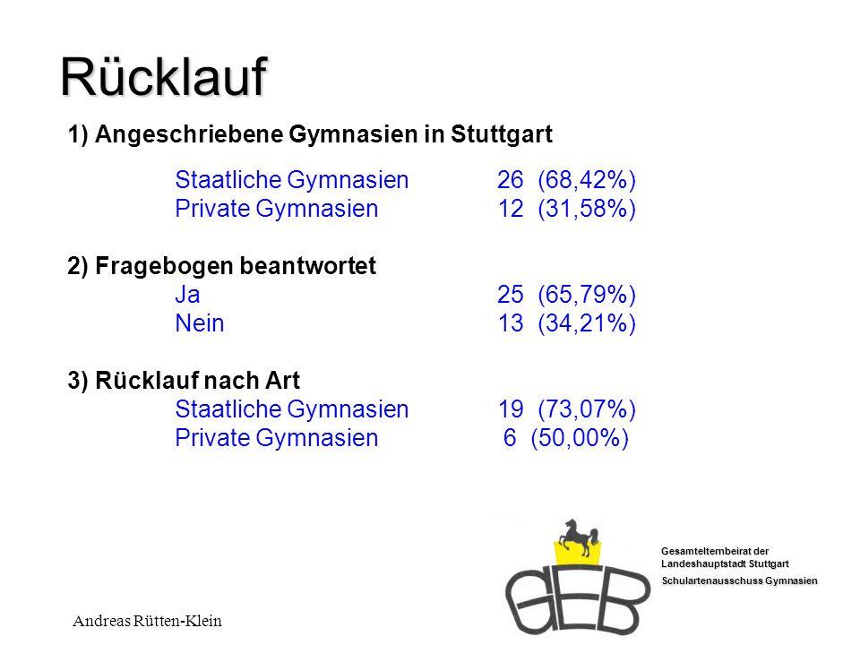 Gesamtelternbeirat der Landeshauptstadt Stuttgart Schulartenausschuss Gymnasien Andreas Rütten-Klein Rücklauf 1) Angeschriebene Gymnasien in Stuttgart