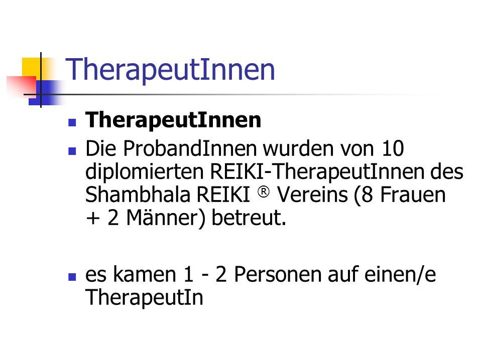 TherapeutInnen Die ProbandInnen wurden von 10 diplomierten REIKI-TherapeutInnen des Shambhala REIKI ® Vereins (8 Frauen + 2 Männer) betreut.