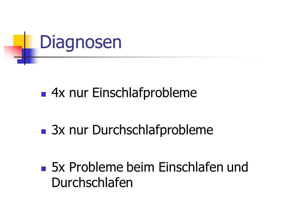 Diagnosen 4x nur Einschlafprobleme 3x nur Durchschlafprobleme 5x Probleme beim Einschlafen und Durchschlafen