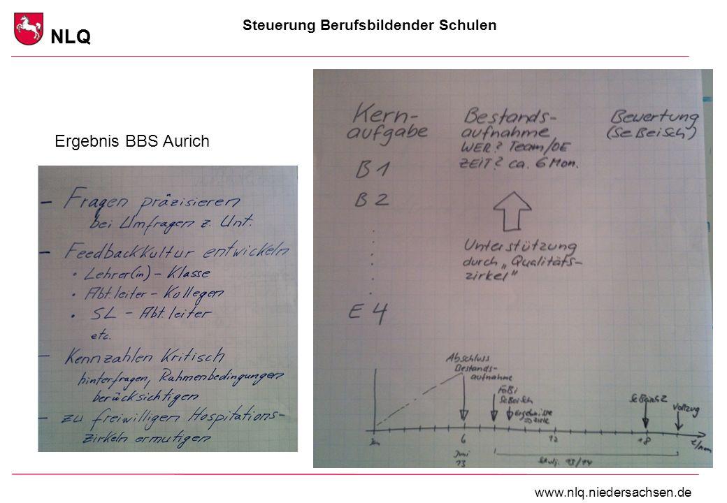 Steuerung Berufsbildender Schulen NLQ www.nlq.niedersachsen.de NLQ Ergebnis BBS Aurich