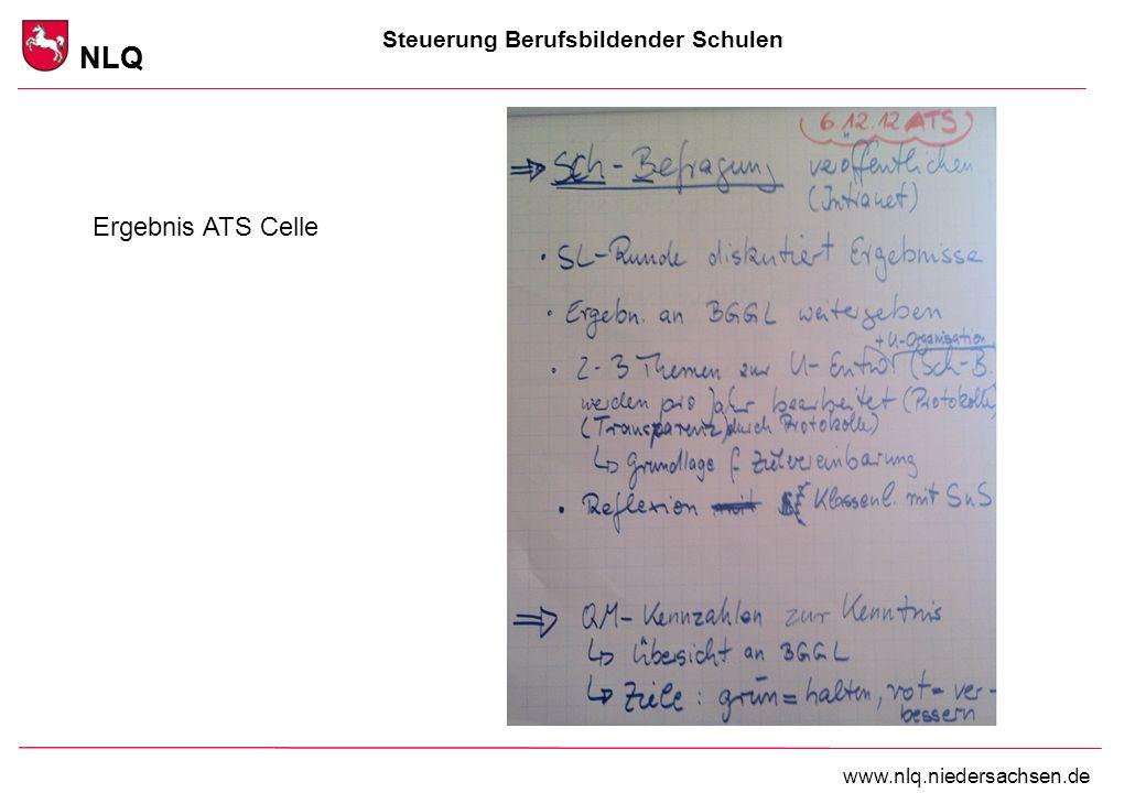 Steuerung Berufsbildender Schulen NLQ www.nlq.niedersachsen.de NLQ Ergebnis ATS Celle